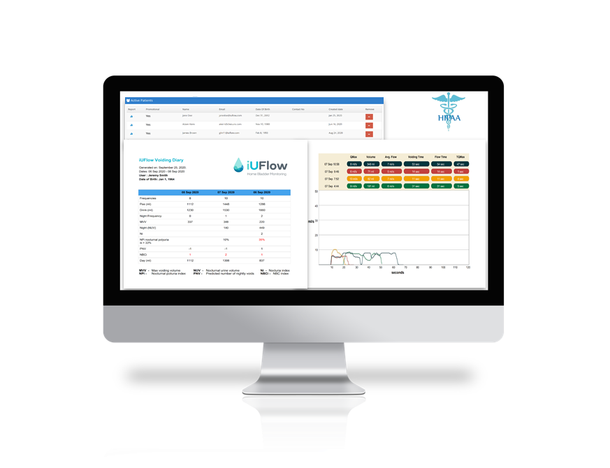 iUFlow dashboard clinician view of results clinical guidelines